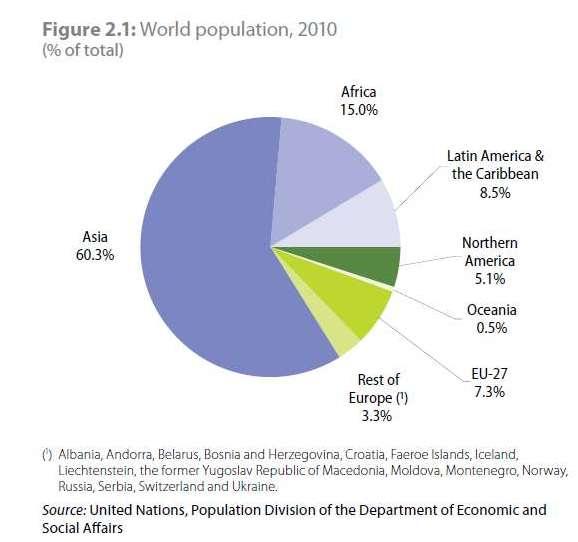 Population-mondiale-1