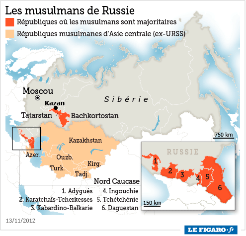Russie_republiques_musulmanes