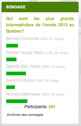 Sondage_islamophobie
