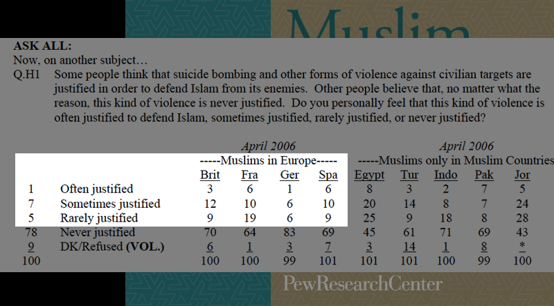 Pew_research_muslim_americans6