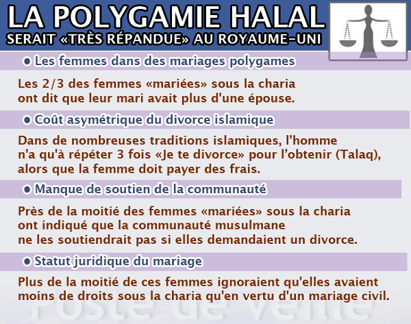 Polygamie-halal