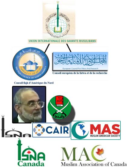 Badawi_orgs_graph