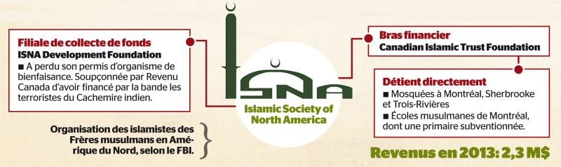 ISNA_JdM_top