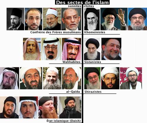 Sectes_islam